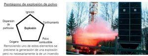 Pentagono de explosion de polvo