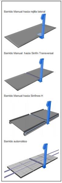 sistemas de barrido